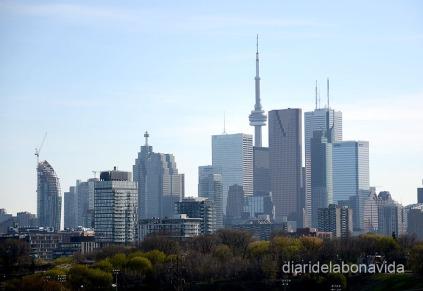 Skyline de la ciutat